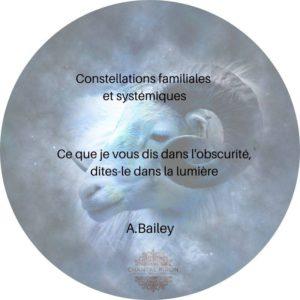 Constellations familiales et systémiques de groupe à Harzé @ Aywaille   Wallonia   Belgium