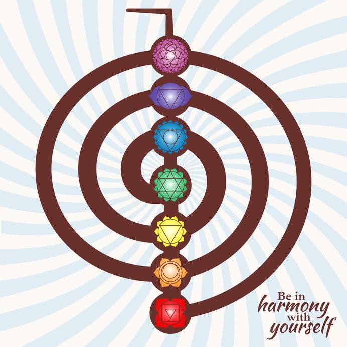 Formation Harmoniser ses chakras à l'aide de différents outil